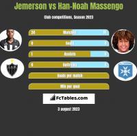 Jemerson vs Han-Noah Massengo h2h player stats