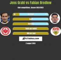 Jens Grahl vs Fabian Bredlow h2h player stats