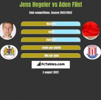 Jens Hegeler vs Aden Flint h2h player stats