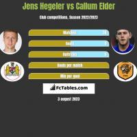 Jens Hegeler vs Callum Elder h2h player stats