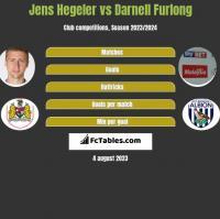 Jens Hegeler vs Darnell Furlong h2h player stats