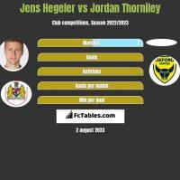 Jens Hegeler vs Jordan Thorniley h2h player stats