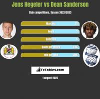Jens Hegeler vs Dean Sanderson h2h player stats