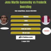 Jens Martin Gammelby vs Frederik Boersting h2h player stats