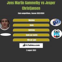 Jens Martin Gammelby vs Jesper Christjansen h2h player stats