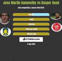 Jens Martin Gammelby vs Kasper Kusk h2h player stats