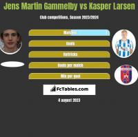 Jens Martin Gammelby vs Kasper Larsen h2h player stats
