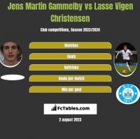 Jens Martin Gammelby vs Lasse Vigen Christensen h2h player stats