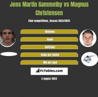 Jens Martin Gammelby vs Magnus Christensen h2h player stats