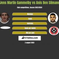 Jens Martin Gammelby vs Anis Ben Slimane h2h player stats