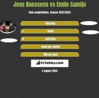 Jens Naessens vs Emile Samijn h2h player stats