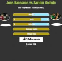 Jens Naessens vs Saviour Godwin h2h player stats