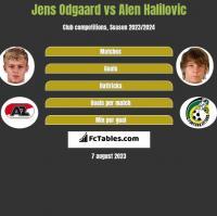 Jens Odgaard vs Alen Halilovic h2h player stats