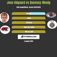 Jens Odgaard vs Queensy Menig h2h player stats