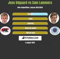 Jens Odgaard vs Sam Lammers h2h player stats