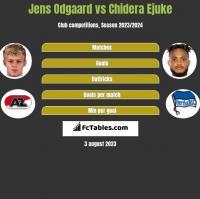 Jens Odgaard vs Chidera Ejuke h2h player stats