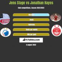 Jens Stage vs Jonathan Hayes h2h player stats