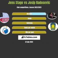 Jens Stage vs Josip Radosevic h2h player stats