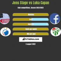 Jens Stage vs Luka Capan h2h player stats