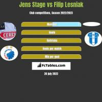 Jens Stage vs Filip Lesniak h2h player stats