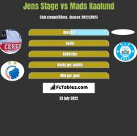 Jens Stage vs Mads Kaalund h2h player stats