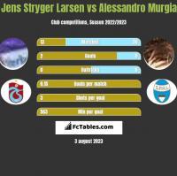 Jens Stryger Larsen vs Alessandro Murgia h2h player stats
