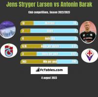 Jens Stryger Larsen vs Antonin Barak h2h player stats