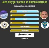 Jens Stryger Larsen vs Antonio Barreca h2h player stats