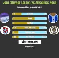 Jens Stryger Larsen vs Arkadiuzs Reca h2h player stats