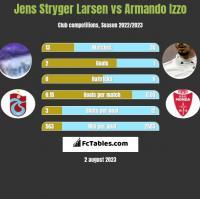 Jens Stryger Larsen vs Armando Izzo h2h player stats