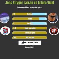 Jens Stryger Larsen vs Arturo Vidal h2h player stats