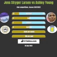 Jens Stryger Larsen vs Ashley Young h2h player stats