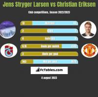 Jens Stryger Larsen vs Christian Eriksen h2h player stats