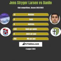 Jens Stryger Larsen vs Danilo h2h player stats