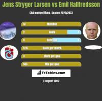 Jens Stryger Larsen vs Emil Hallfredsson h2h player stats