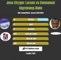 Jens Stryger Larsen vs Emmanuel Agyemang-Badu h2h player stats