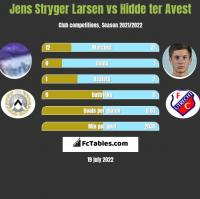 Jens Stryger Larsen vs Hidde ter Avest h2h player stats