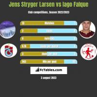 Jens Stryger Larsen vs Iago Falque h2h player stats