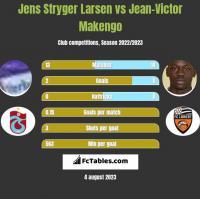 Jens Stryger Larsen vs Jean-Victor Makengo h2h player stats