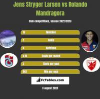 Jens Stryger Larsen vs Rolando Mandragora h2h player stats