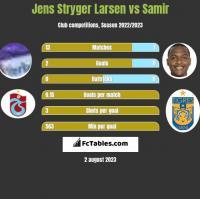 Jens Stryger Larsen vs Samir h2h player stats