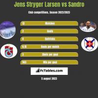 Jens Stryger Larsen vs Sandro h2h player stats