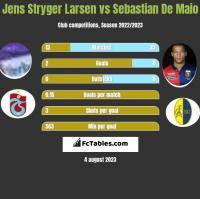 Jens Stryger Larsen vs Sebastian De Maio h2h player stats
