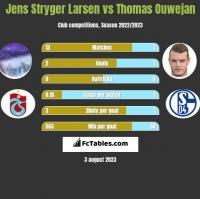 Jens Stryger Larsen vs Thomas Ouwejan h2h player stats