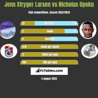 Jens Stryger Larsen vs Nicholas Opoku h2h player stats