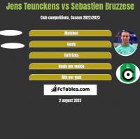 Jens Teunckens vs Sebastien Bruzzese h2h player stats