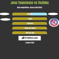 Jens Teunckens vs Vozinha h2h player stats
