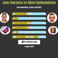 Jens Toornstra vs Albert Gudmundsson h2h player stats