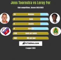 Jens Toornstra vs Leroy Fer h2h player stats