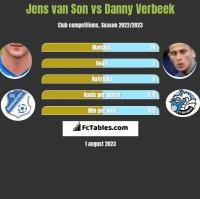Jens van Son vs Danny Verbeek h2h player stats